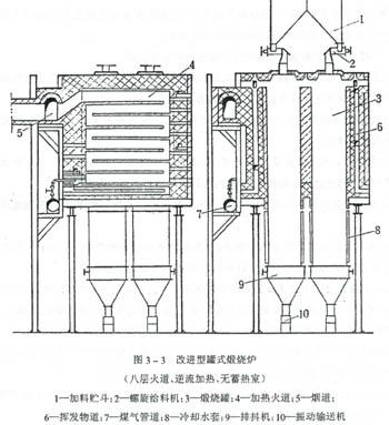 有一些小型简易罐式炉,其炉体结构和大型罐式炉类似.